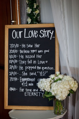 Wedding Signs Ideas Blackboards